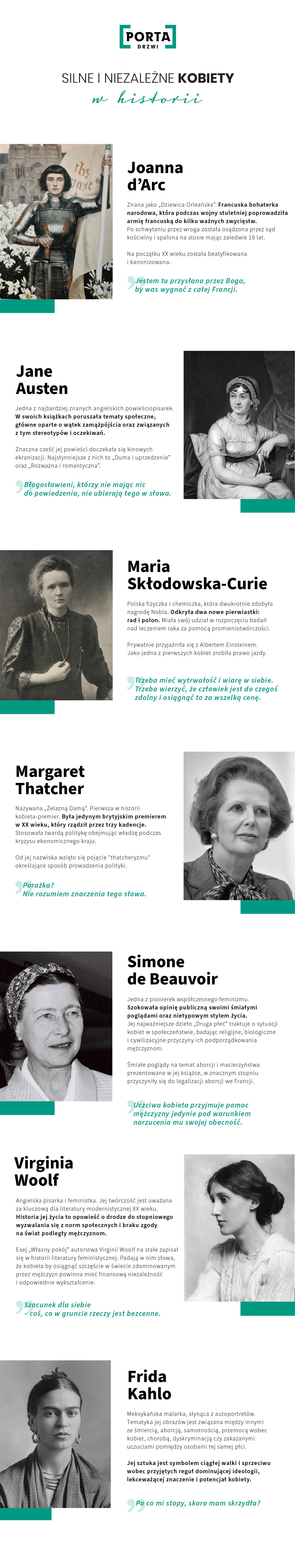 Porta_infografika_niezależne_kobiety