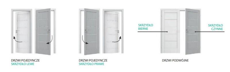 drzwi prawe i lewe - grafika